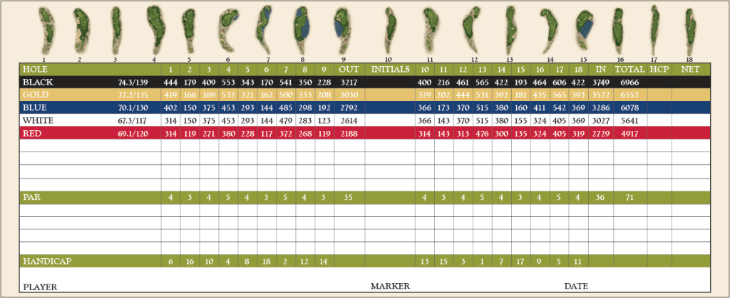 Club Campestre San Jose Scorecard questro golf cabo san lucas discount tee times